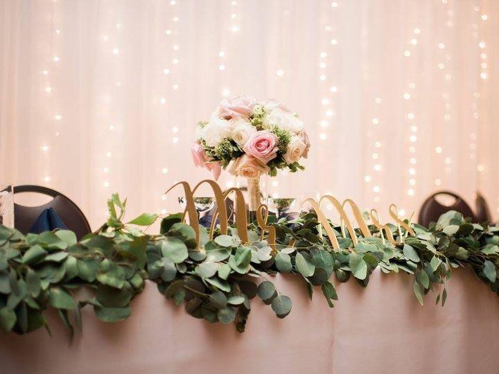 Tmx 20818876 10100749174186493 1223635301236340665 O 51 152684 1555685914 Manhattan wedding rental