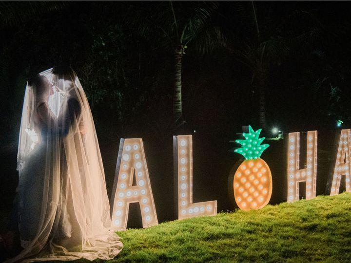 Tmx Aloha Sign Pineapple 2 51 904684 159140708945920 Honolulu, HI wedding planner