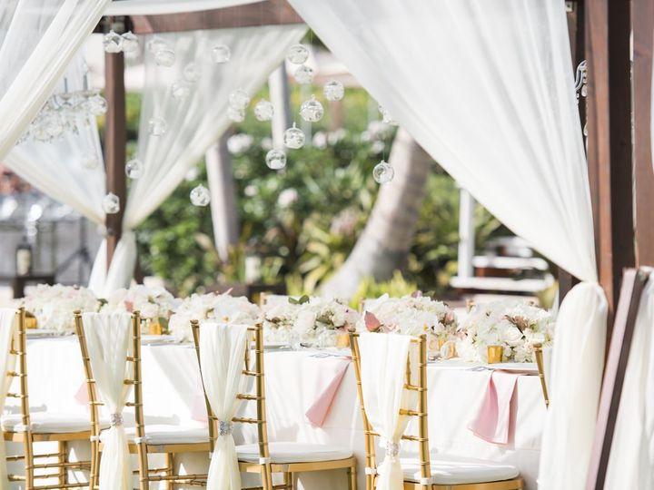 Tmx Hawaii Wedding Floral Design Decoration 51 904684 159140655339901 Honolulu, HI wedding planner