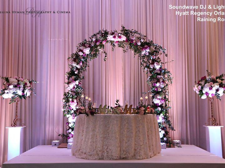 Tmx Hyatt Regency Orlando Wedding 20 51 25784 158781898929855 Orlando, FL wedding dj