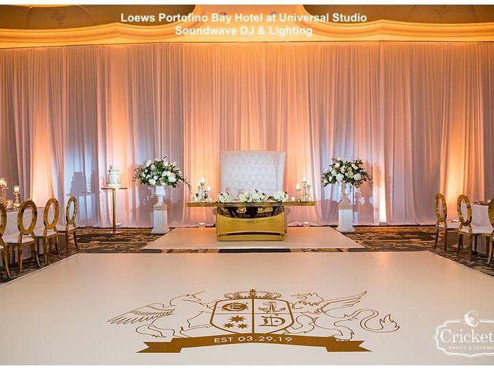 Tmx Lowes Portofino Bay Hotel Wedding 1 51 25784 158781871564459 Orlando, FL wedding dj