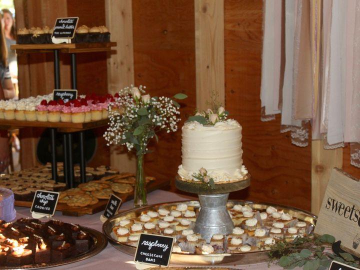 Tmx Img 7026 51 936884 1563972661 Helena, MT wedding venue