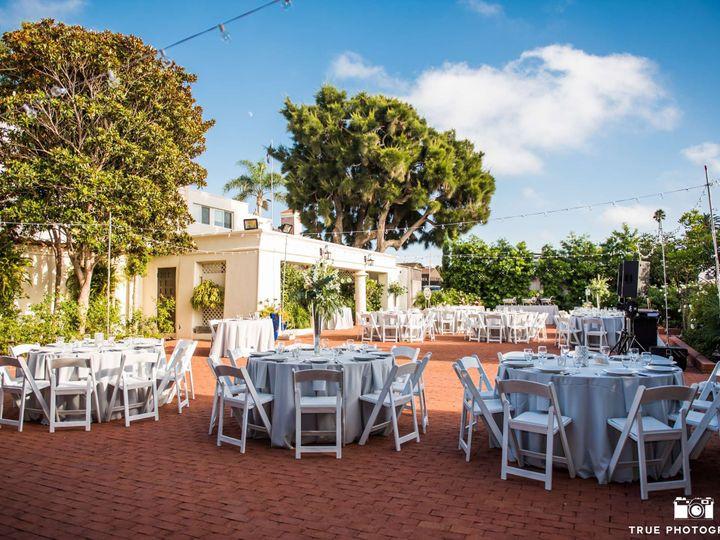 Tmx 1530226052 Eb32bd687f2212af 1530226050 B4099d1db00c9179 1530226019991 40 0112Lauren Collin San Diego, CA wedding planner