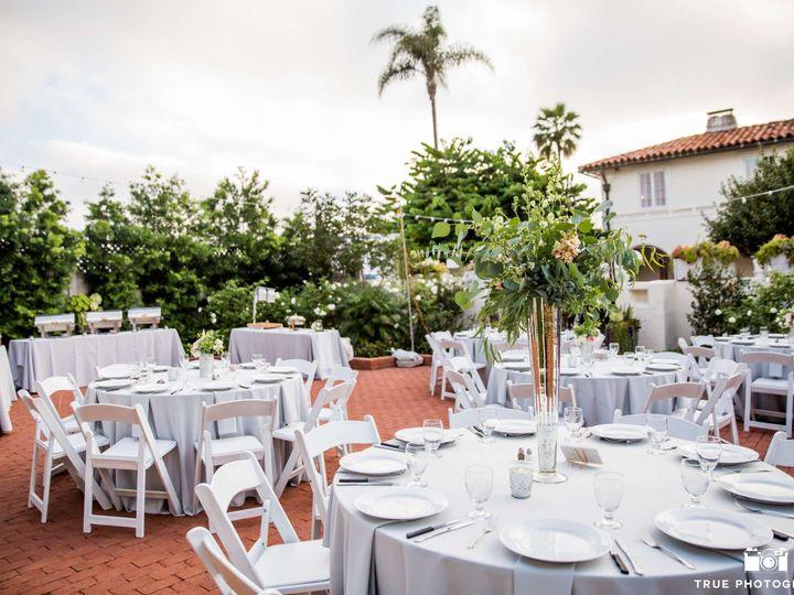 Tmx 1530226061 534ec392aa0d299b 1530226059 52d1e71cfd740308 1530226019995 49 KMR 2448 San Diego, CA wedding planner