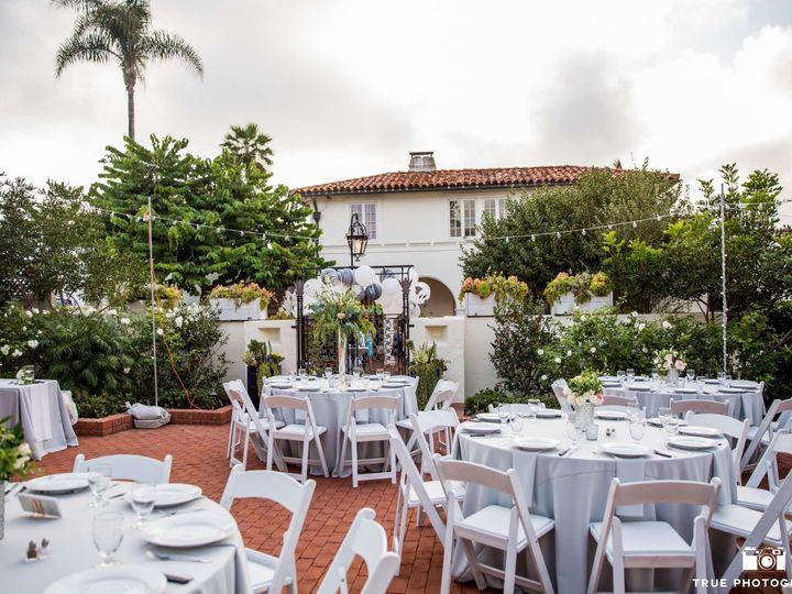 Tmx 1530226061 A684edcfa8a9054a 1530226059 19cd757fc3591bdc 1530226019996 50 KMR 2449 San Diego, CA wedding planner