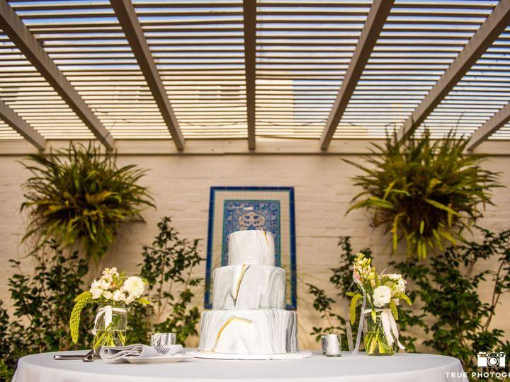 Tmx 1530226061 Ecbb39f260d492fc 1530226058 2d6a67837aadf2bd 1530226019994 47 0138Lauren Collin San Diego, CA wedding planner