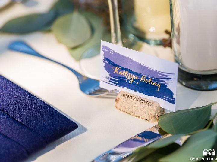 Tmx 1530228046 Aba621c1e8c075e1 1530228044 4b148991d7ac974f 1530228032415 8 0141Meghan Jason San Diego, CA wedding planner