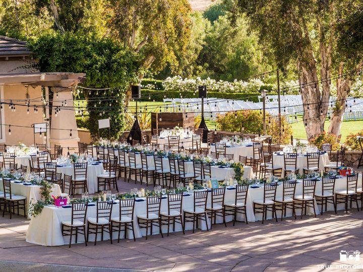 Tmx 1530228049 B7de274c39d25577 1530228046 62a6caf2c9d7ce88 1530228032418 12 0158Meghan Jason San Diego, CA wedding planner