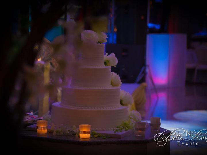 Tmx 1516378473217 M31 Rutherford wedding planner