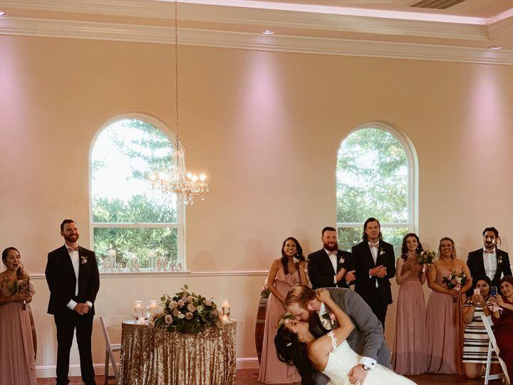 Tmx 2a6ae260 098a 4b9b 82ef A8c143efdaca 51 520094 1564182376 Brentwood, CA wedding venue