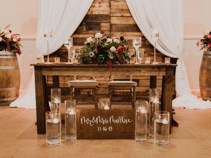 Tmx Mccauley Estate Vineyards Fall Wedding Reception 53 51 520094 158023743839411 Brentwood, CA wedding venue
