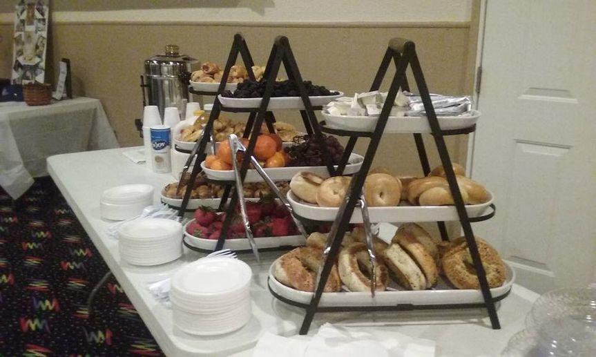 breakfastbreads