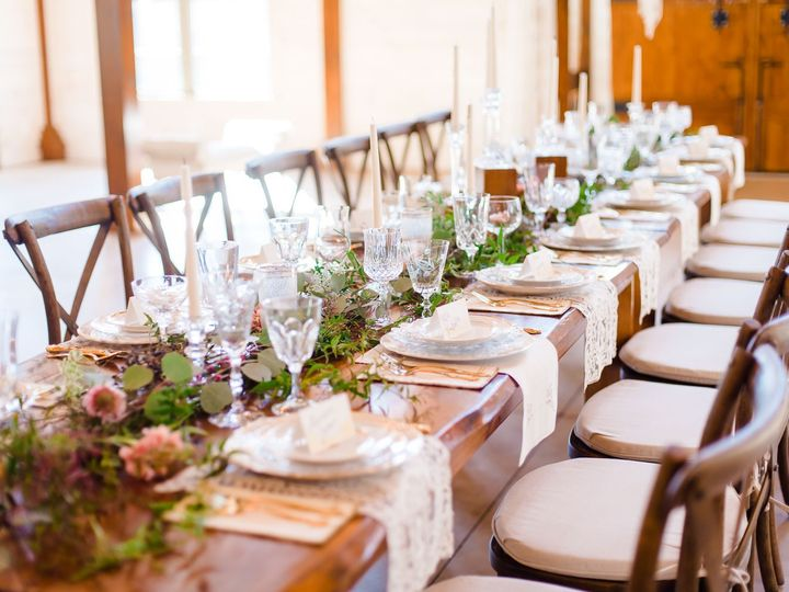 Tmx Hiwasee 11 51 378094 1557776848 Delano, TN wedding venue
