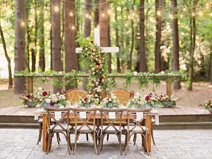 Tmx Hiwassee River Weddings 090 51 378094 1566835050 Delano, TN wedding venue