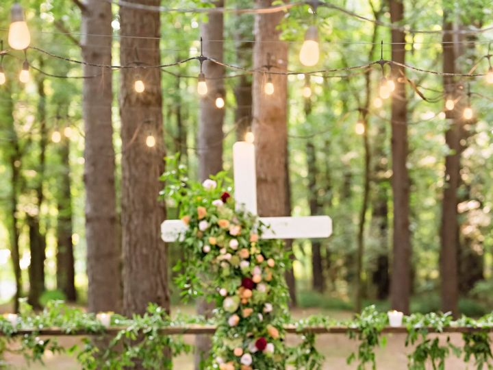 Tmx Hiwassee River Weddings 092 51 378094 1566835096 Delano, TN wedding venue