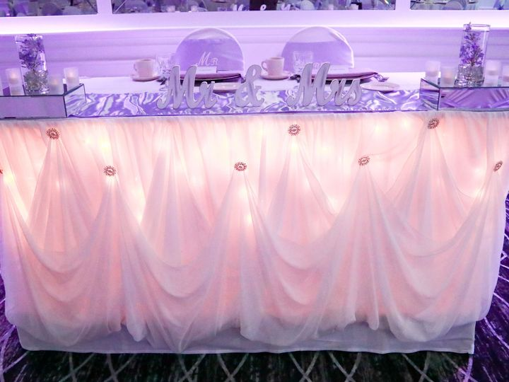 Tmx Sweetheart Table 51 26194 Buffalo, NY wedding venue