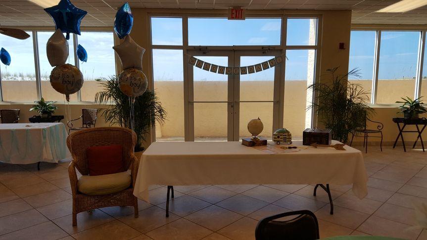 Reception Views