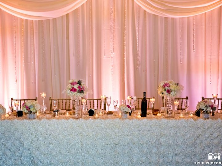 Tmx 1432239765547 Loews Coronado Wedding Backdrop San Diego wedding eventproduction