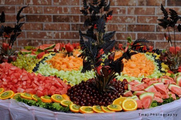 Ediblefruitties