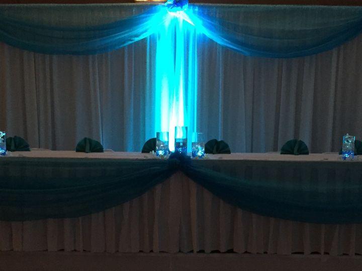 Tmx 1437925940642 Img0108 Elizabethtown, PA wedding planner