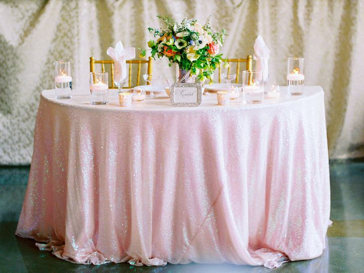 Tmx 1447954254327 2015 07 161037 Charlotte, North Carolina wedding rental