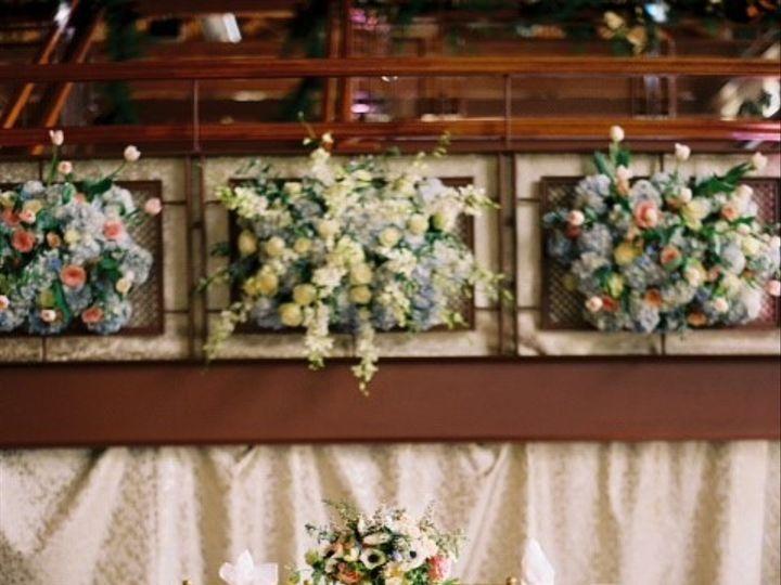 Tmx 1447954316635 Planned Perfection Lee Wedding Charlotte, North Carolina wedding rental