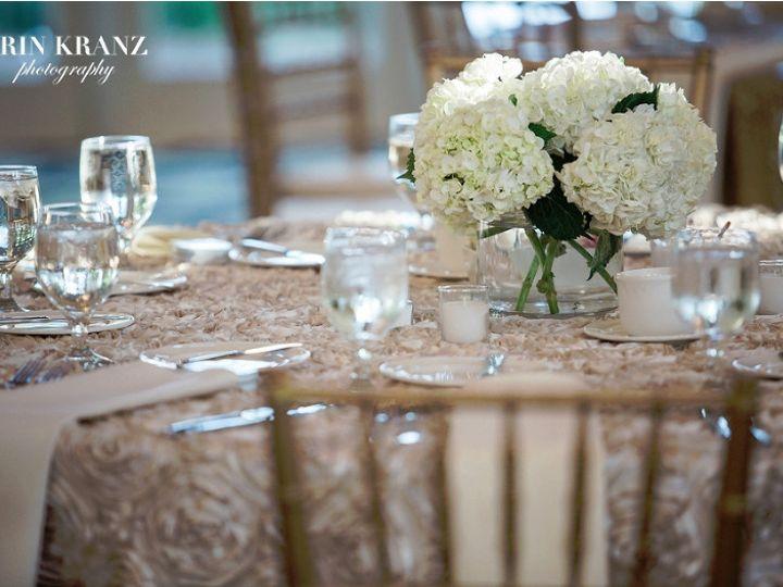 Tmx 1447958499223 2015 09 041137002 Charlotte, North Carolina wedding rental