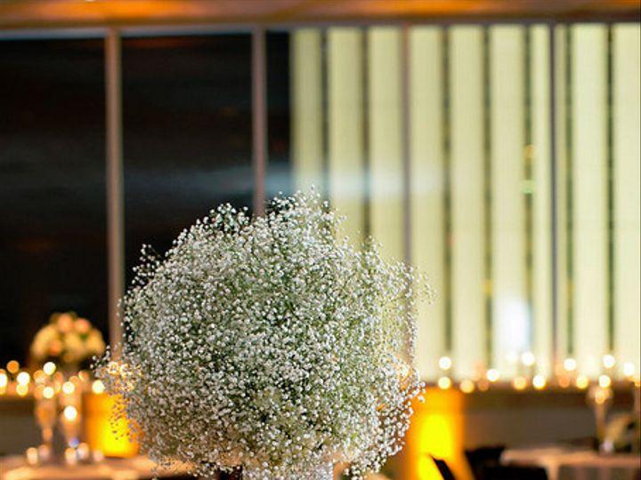 Tmx 1447958565229 2015 09 101613 Charlotte, North Carolina wedding rental