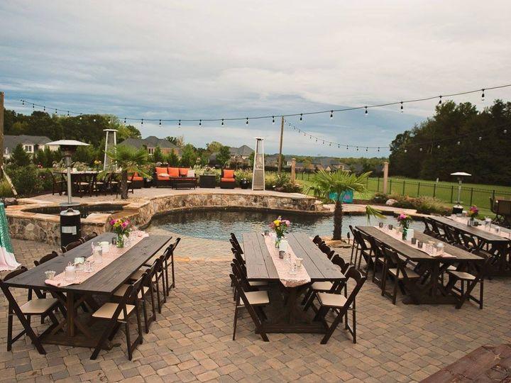 Tmx 1447960386988 Mack Gender Reveal 1 Charlotte, North Carolina wedding rental