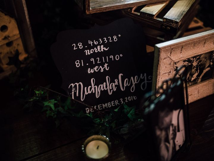 Tmx 1483580784689 Mcpx102 Orlando wedding planner