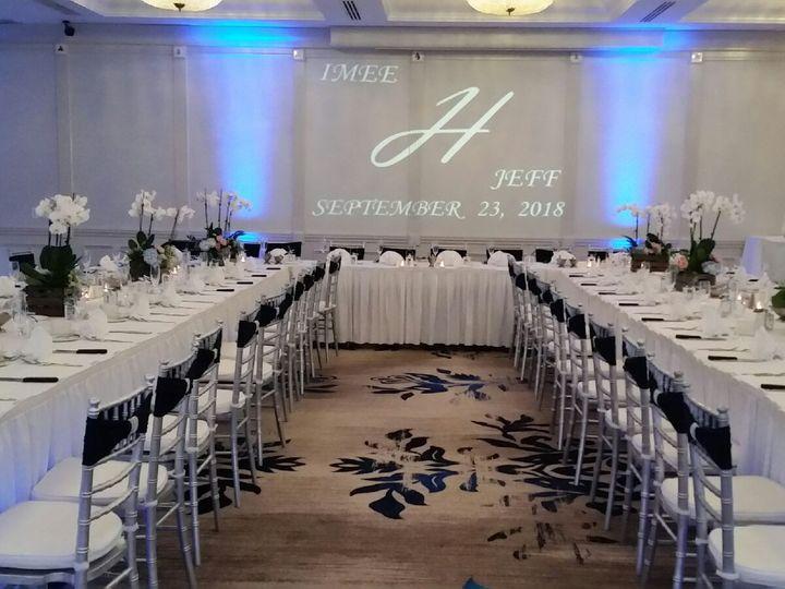 Tmx 20180923 161401 51 106594 1569958346 Ocala, FL wedding venue