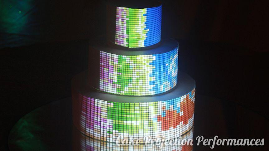 Color and pixels