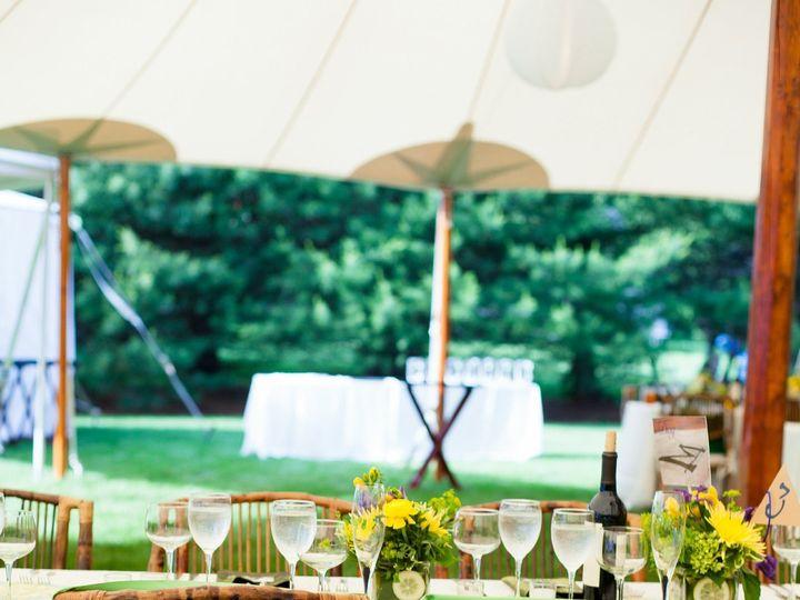Tmx 1383057105422 Heidi Hanson Favorites 006 Easton, CT wedding planner