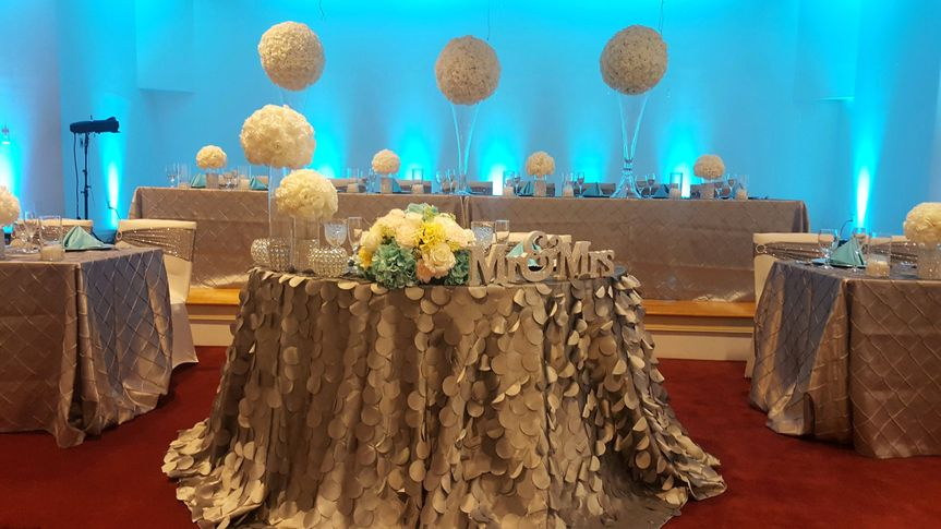 Headtable design