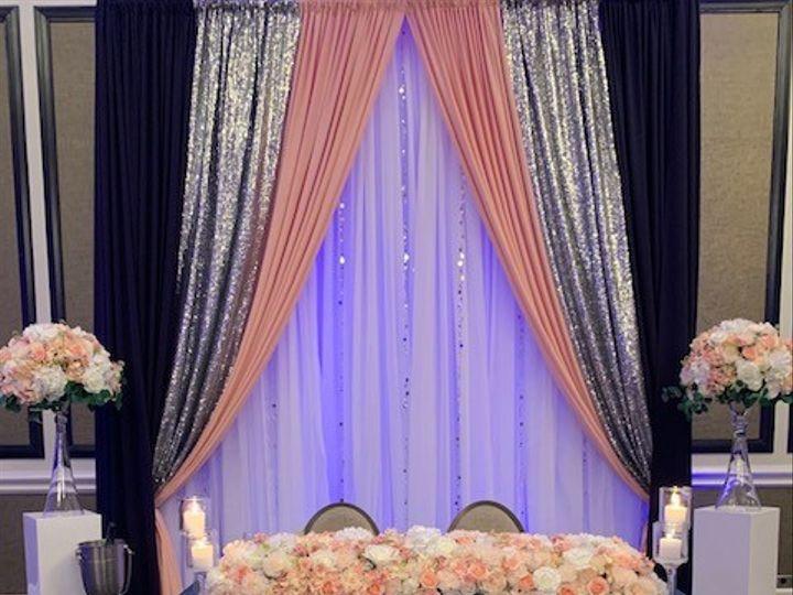 Tmx Backdrop At Omni 51 489694 160081823562557 Chester, VA wedding florist