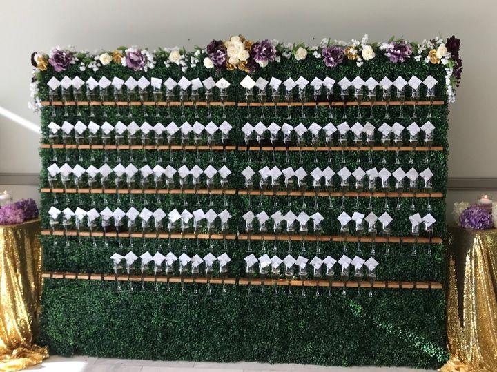 Tmx 01c63dde8f24684c86c6b640c3dbff00922029531a 51 982794 1568746064 Auburn Hills, MI wedding planner