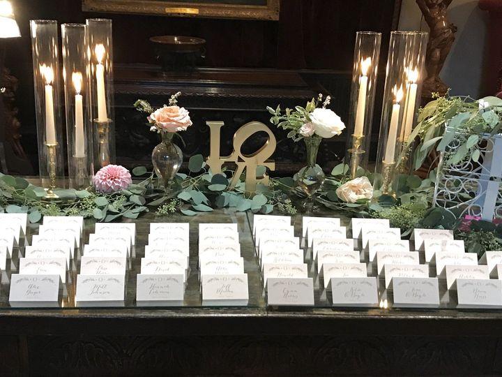 Tmx 1504121864084 Fullsizerender8 Auburn Hills, MI wedding planner