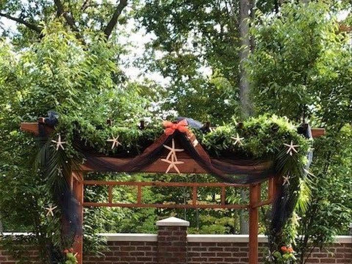 Tmx 1518206567 Dd38acf2973a0864 1506977579326 Img0454 Auburn Hills, MI wedding planner