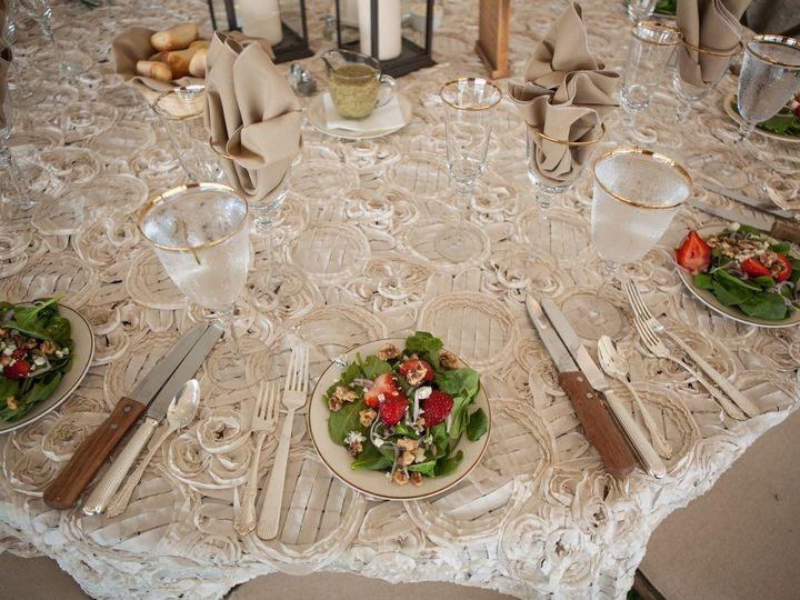 Tmx 1462879358002 Wsf3ro9ovtyq7ze Vwu2dbe2kqkjm1nfcclf3ih Wvcogh B7f Rochester, NY wedding catering