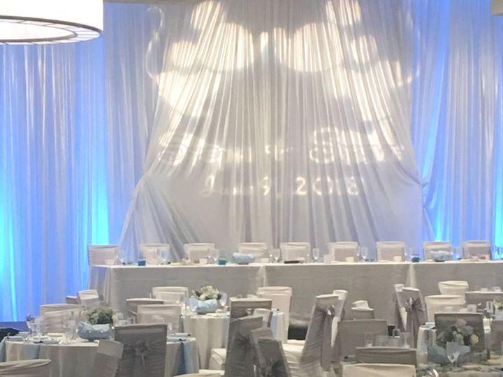 Tmx 1529789545 4037a83dd2fdd2b9 1529789543 Ccbda6835a63954a 1529789542602 33 Stuparitz Wedding Mars, PA wedding venue