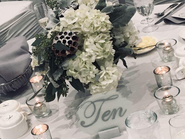 Tmx Contrella 2 51 37794 1555795159 Mars, PA wedding venue