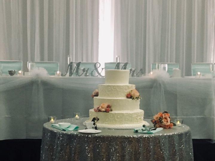 Tmx Falcione Wedding 3 Fullsizer 3 51 37794 1565907967 Mars, PA wedding venue