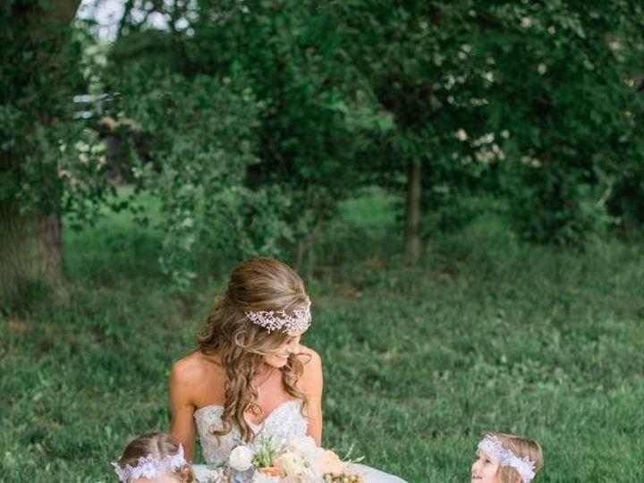 Tmx 1496059590366 1174547731268480878274947345416826566604n Zionsville wedding planner