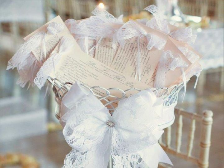 Tmx Karen Billy Wedding Escort Cards Full 51 148894 161247099169934 Brooklyn, NY wedding planner