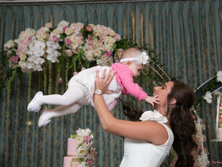 Tmx Rosalba Bridal Shower Fun 5 51 148894 161254469180316 Brooklyn, NY wedding planner