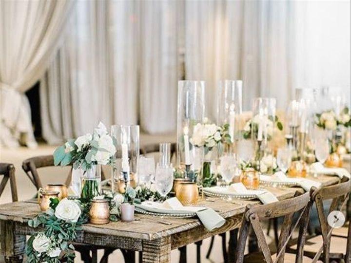 Tmx Ww9 51 49994 1567385222 Atlanta, GA wedding florist