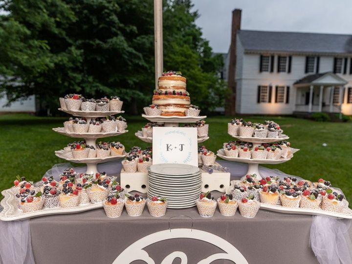 Tmx Desserts 5 11 19 51 1983005 160185088244733 Richmond, VA wedding planner