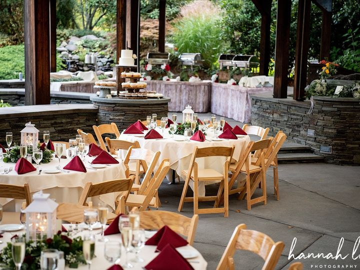 Tmx Hannah Lux Photography 1485 51 1016005 1568127399 Saratoga Springs, NY wedding photography
