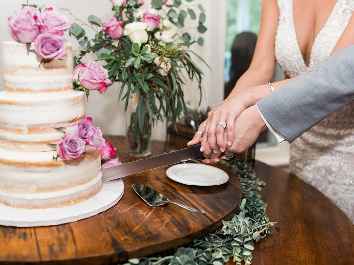 Tmx 052619 Dawson Goff Wedding Ritchie Hill Concord Nc Jessica Dugener Photography 102 51 1028005 1560515978 Statesville, NC wedding planner