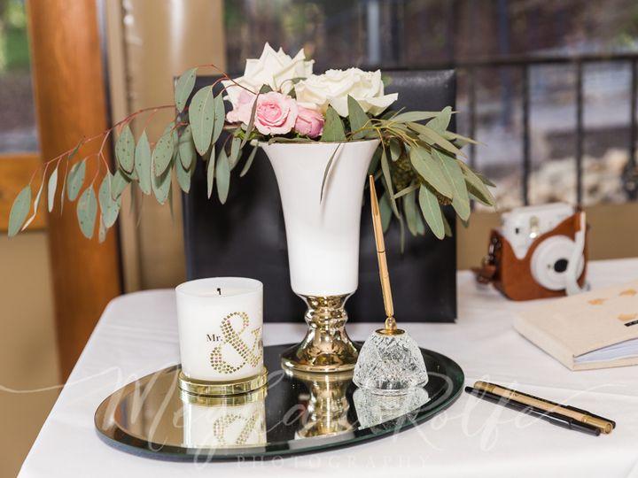 Tmx Img 1876 51 1028005 Statesville, NC wedding planner